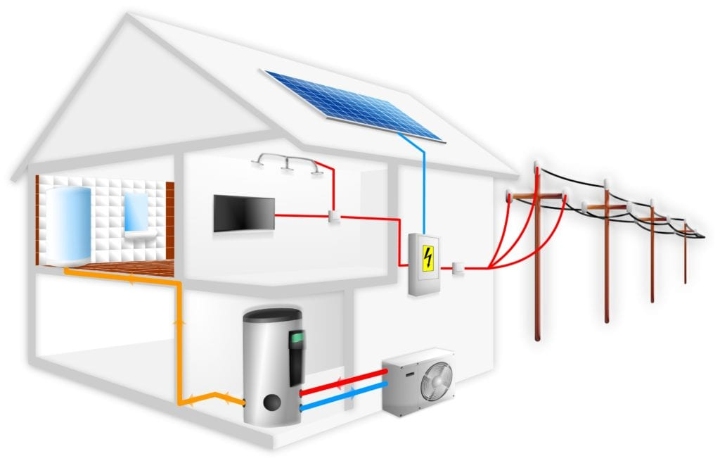 Why hot water heat pumps are the future - SolarBI
